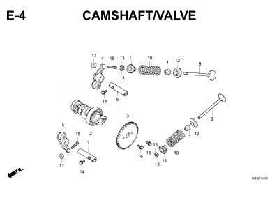 E4 - Camshaft Valve
