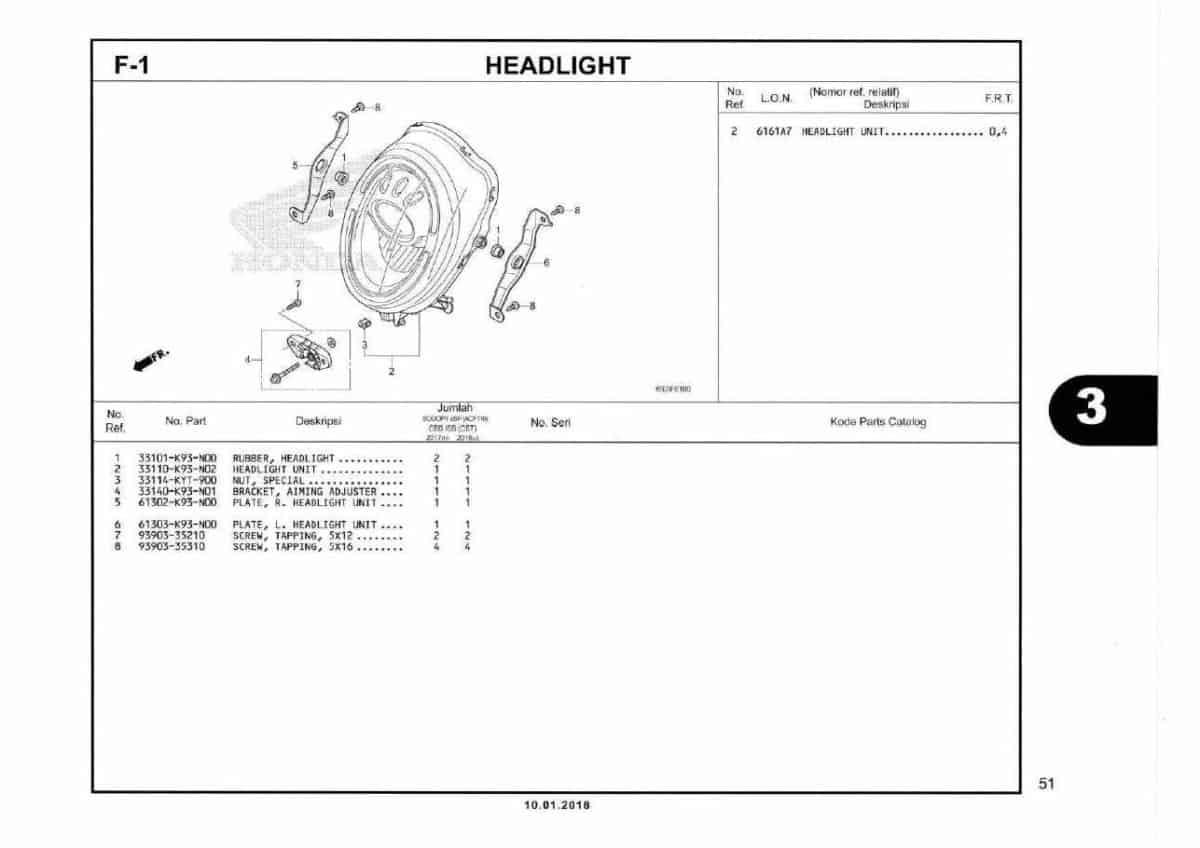 F1- Headlight