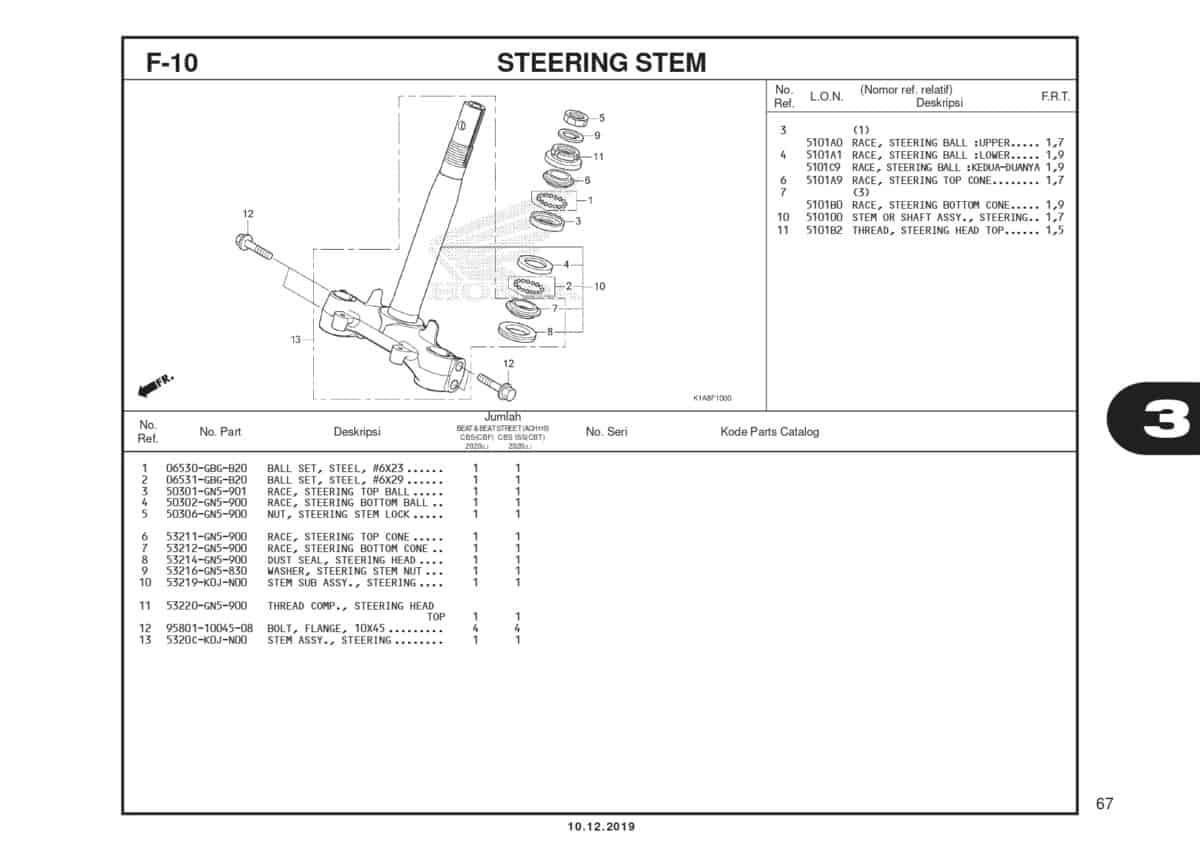 F10 Steering Stem