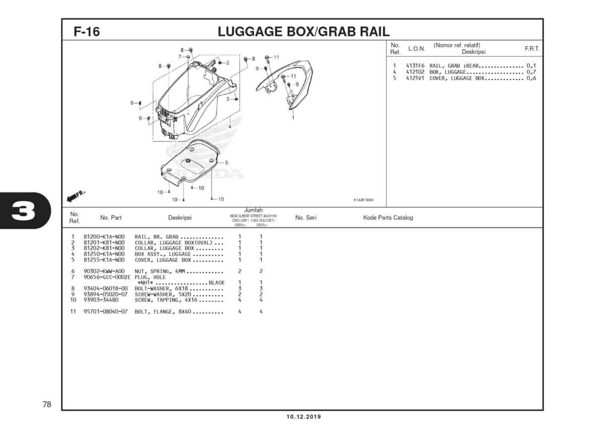 F16 Luggage Box Grab Rail
