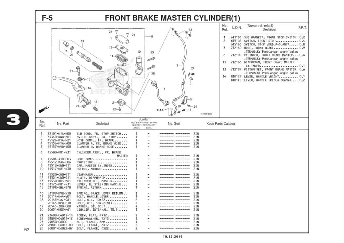 F5 Front Brake Master Cylinder (1)