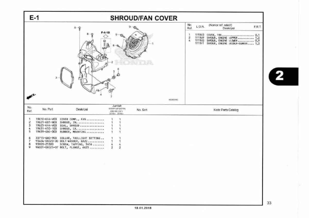 E1-Shroud Fan Cover
