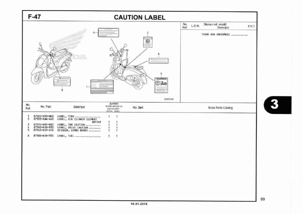 F47- Caution Label