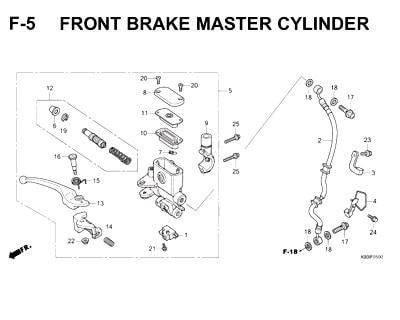F5- Front Brake Maker Cylinder cover
