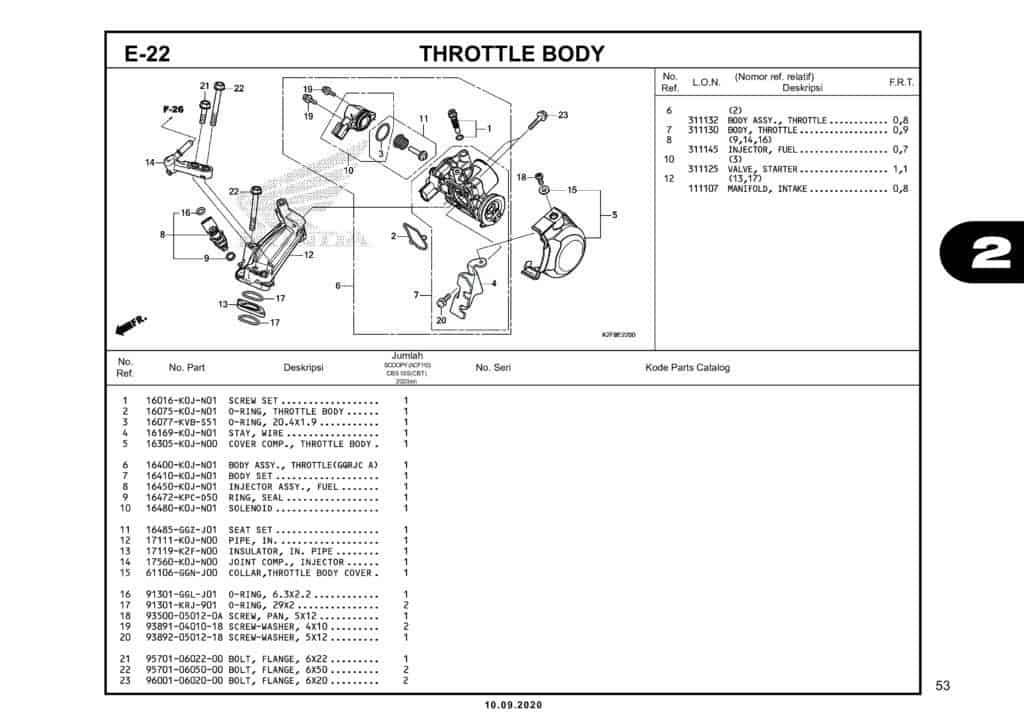 E-22 THROTTLE BODY