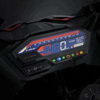 Full Digital Panelmeter