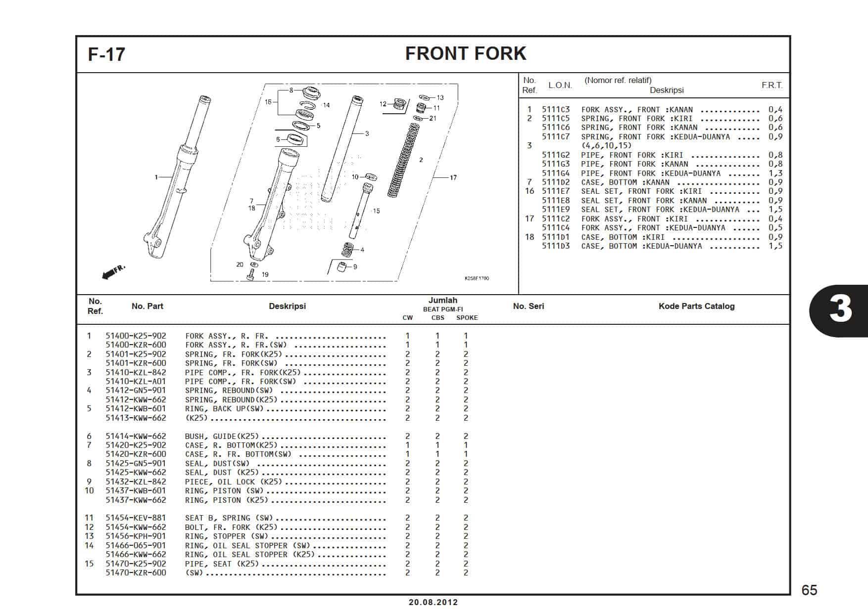 F-17 Front Fork