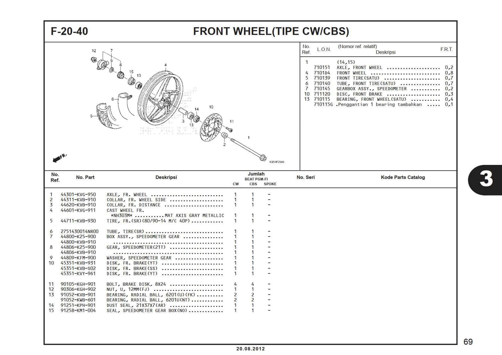 F-20-40 Front Wheel (Tipe CW/CBS)