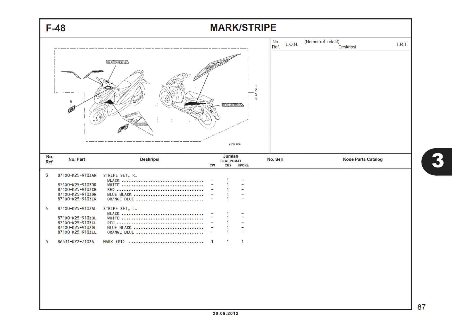 F-48 Mark/Stripe