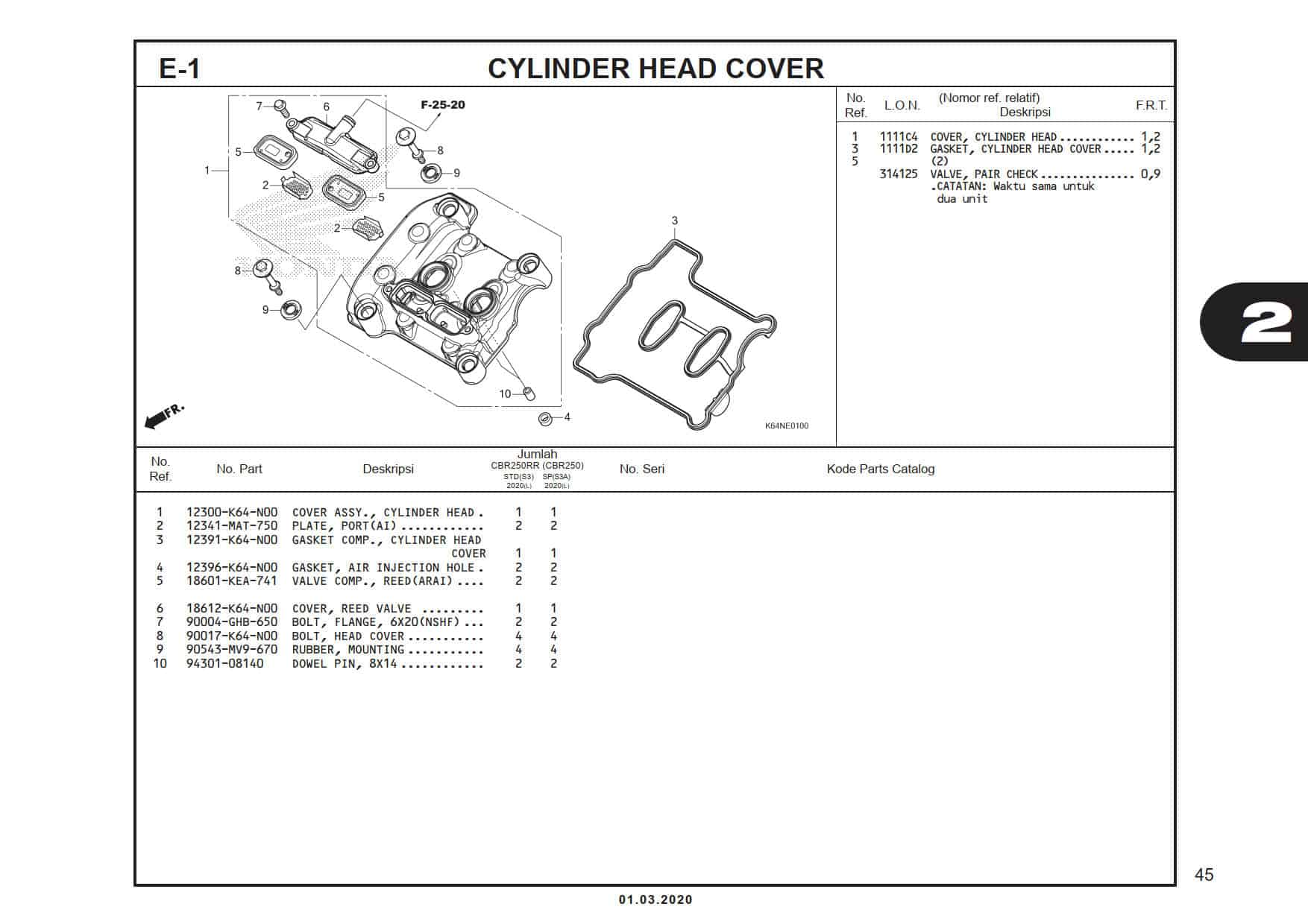 E-1 Cylinder Head Cover