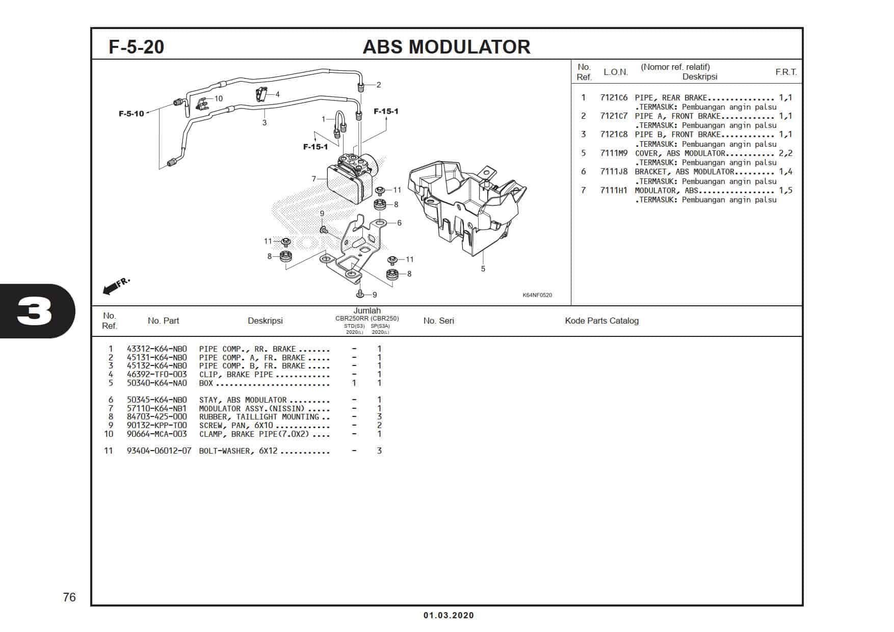 F-5-20 ABS Modulator