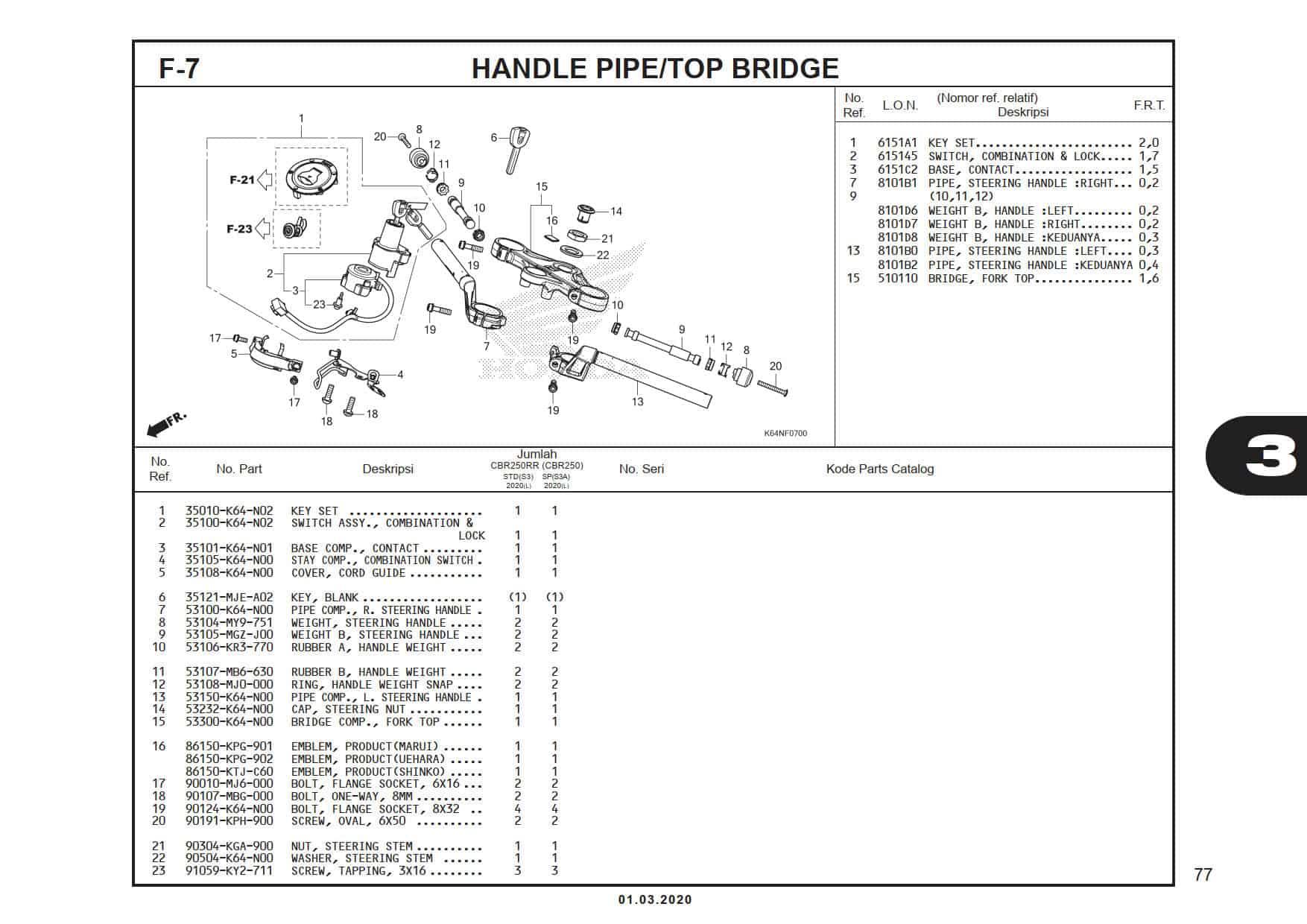 F-7 Handle Pipe/Top Bridge