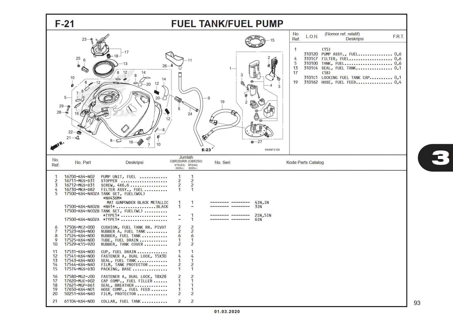 F-21 Fuel Tank/Fuel Pump
