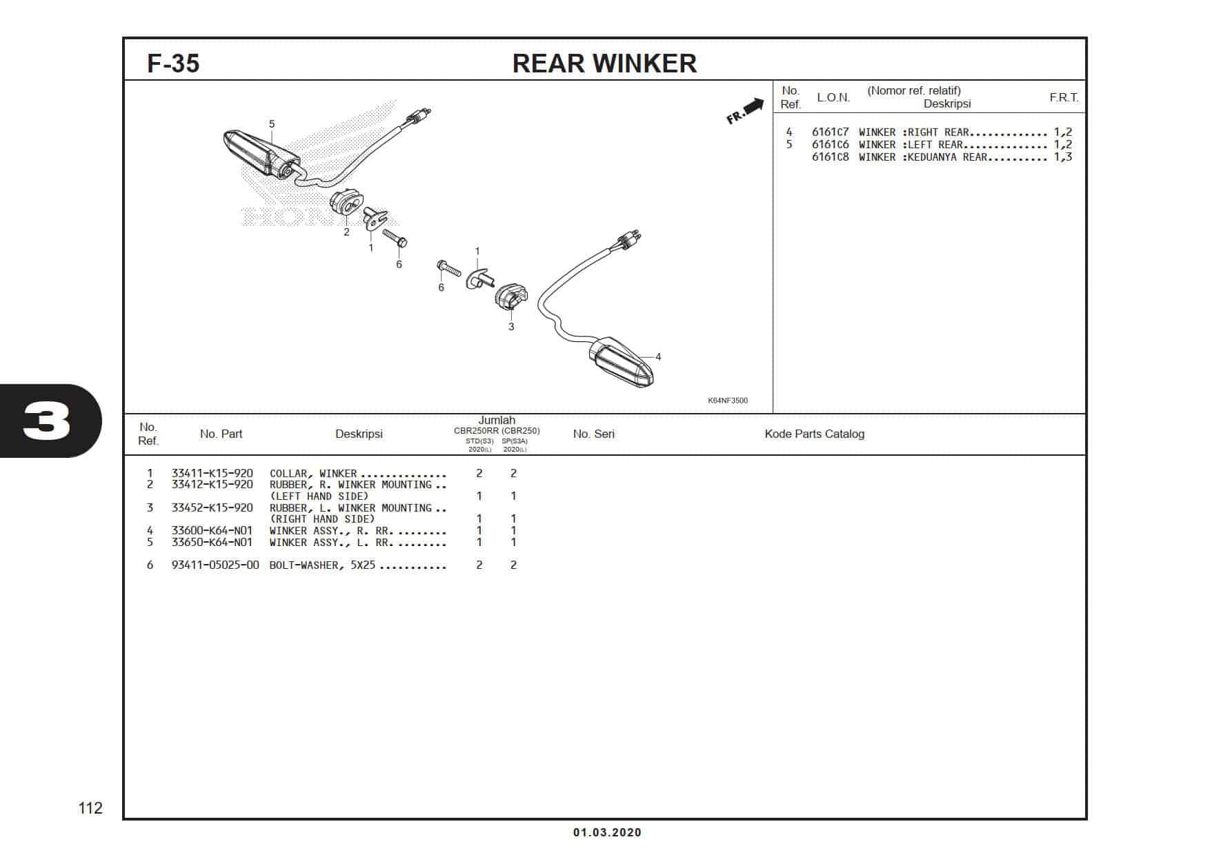 F-35 Rear Winker