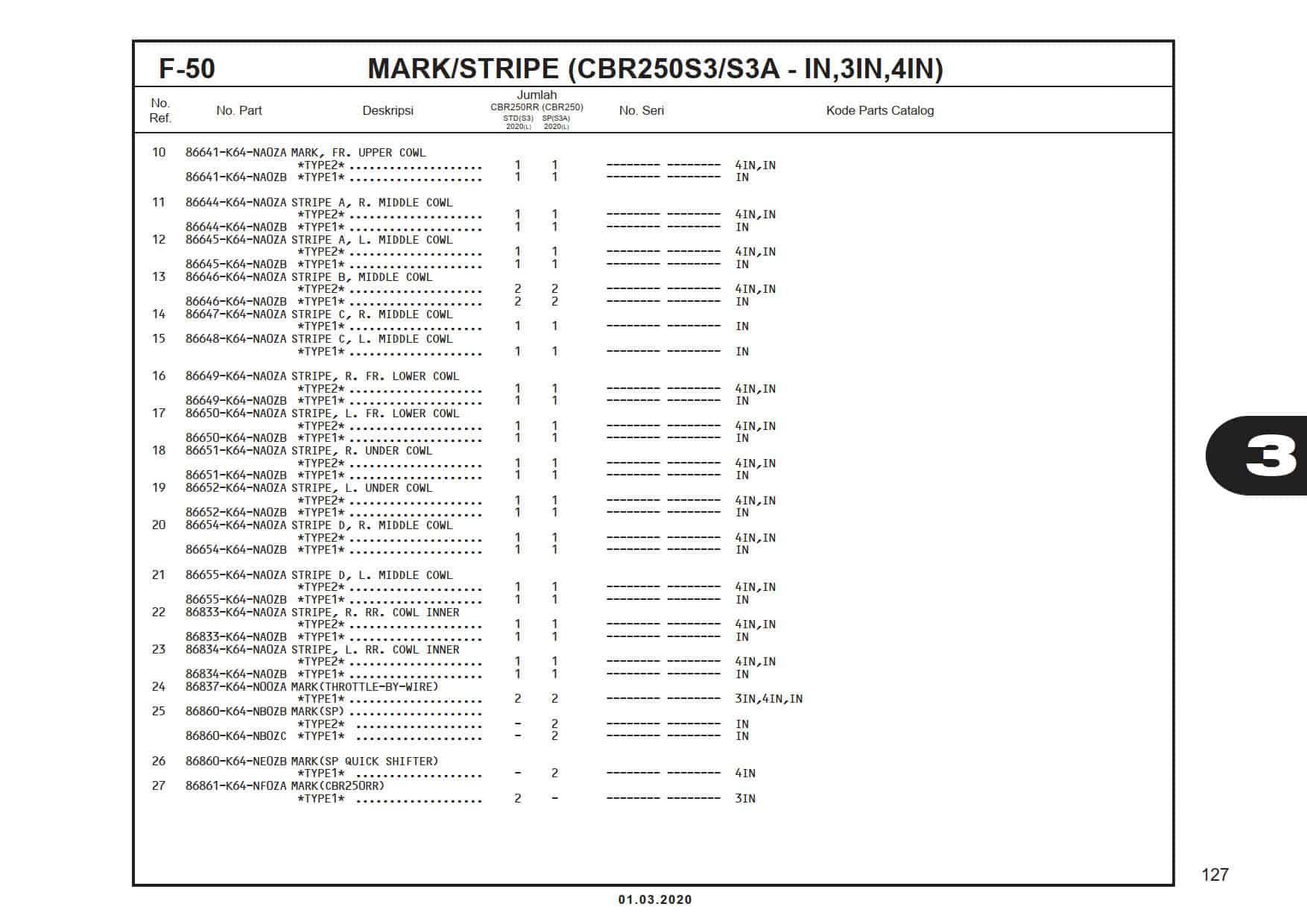 F-50 Mark/Stripe (CBR250S3/S3A-IN,3IN,4IN)