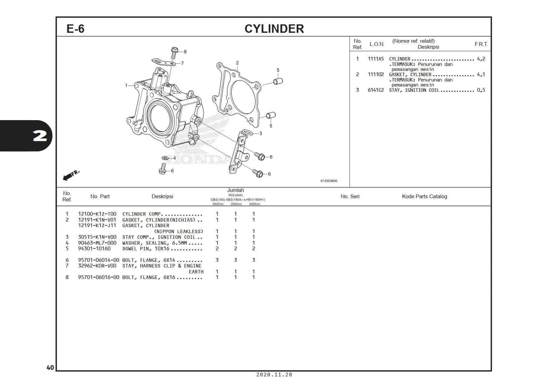 Katalog Suku Cadang Honda PCX 160