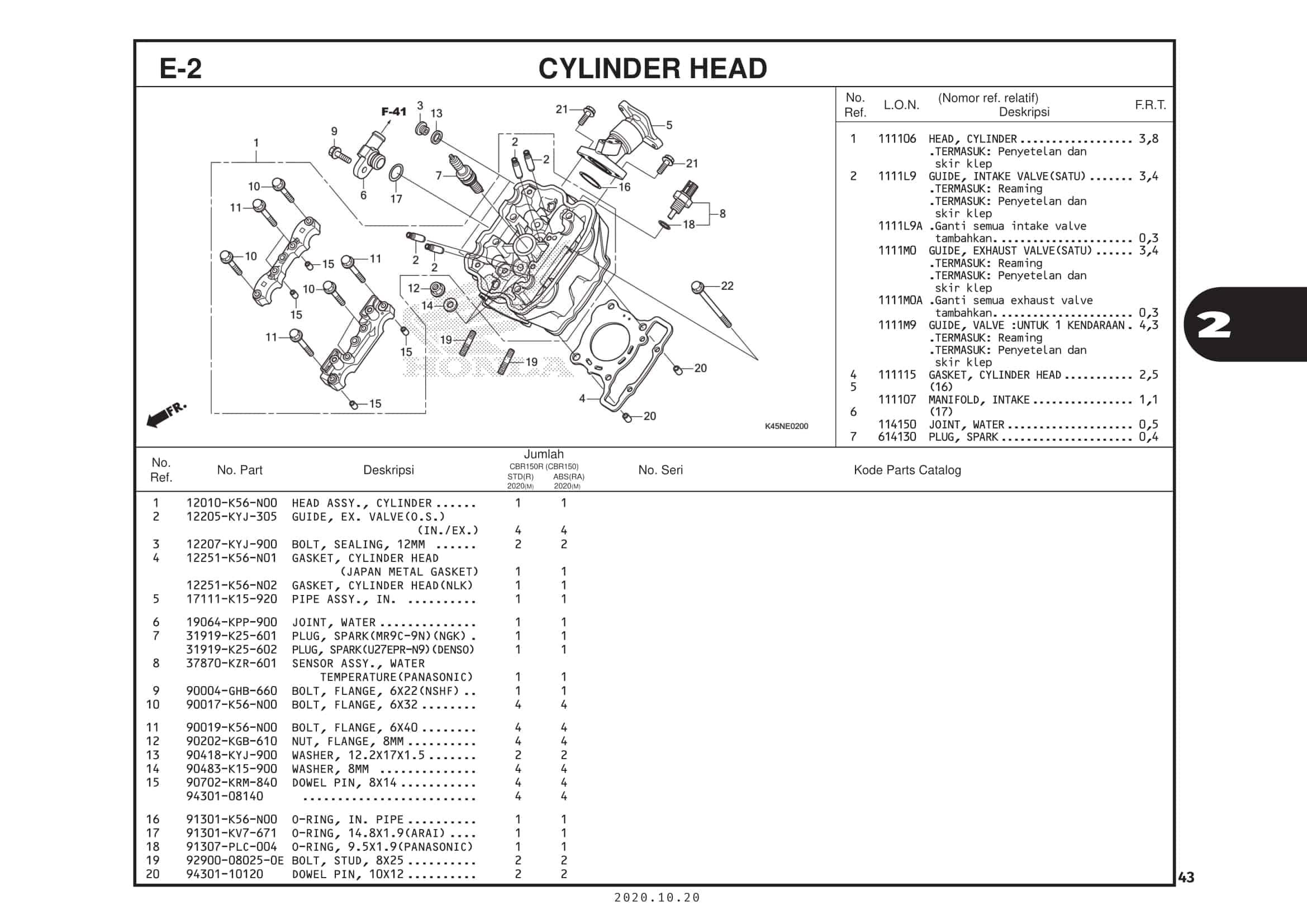 E-2 Cylinder Head