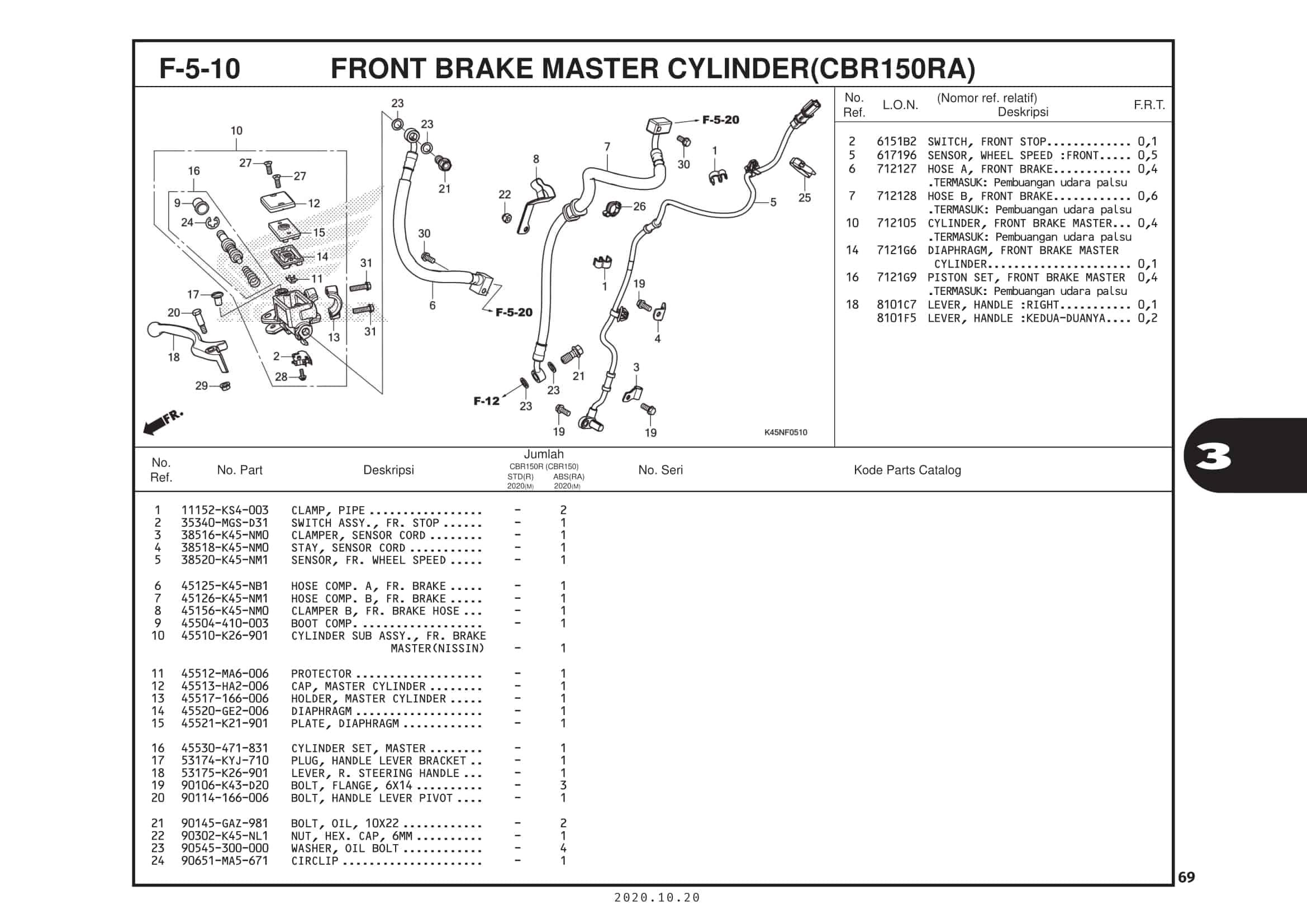 F-5-10 Front Brake Master Cylinder (CBR150RA)