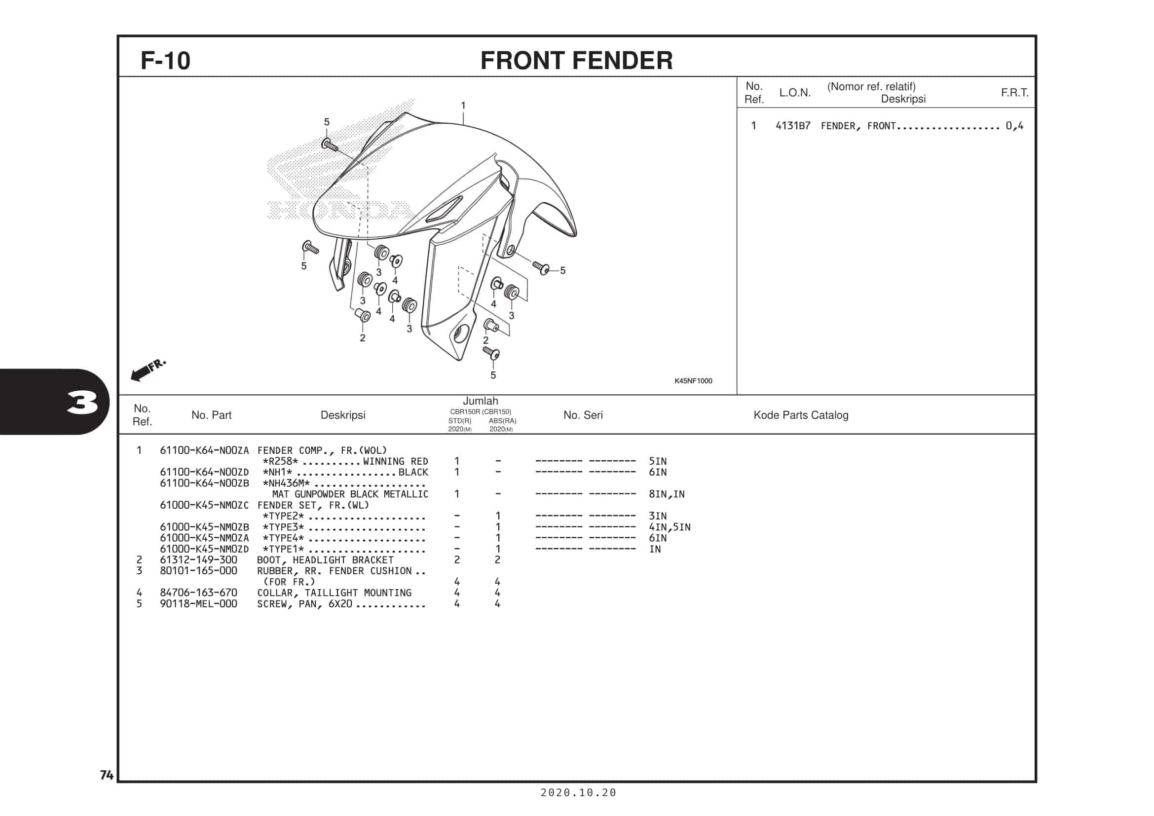 F-10 Front Fender