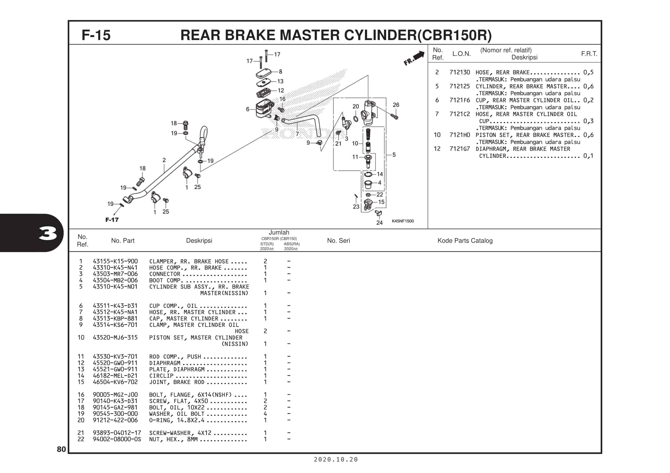 F-15 Rear Brake Master Cylinder (CBR150R)