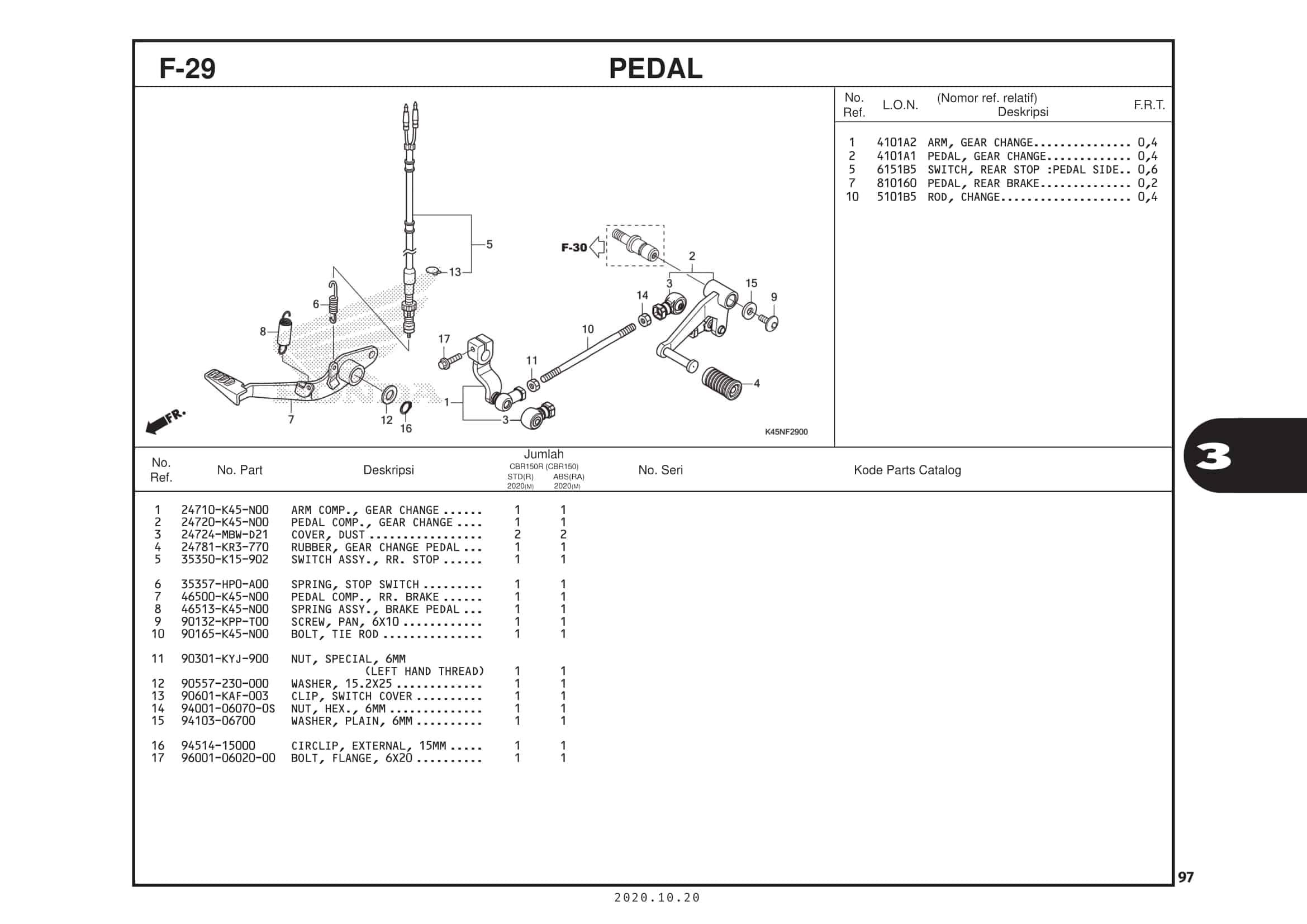 F-29 Pedal