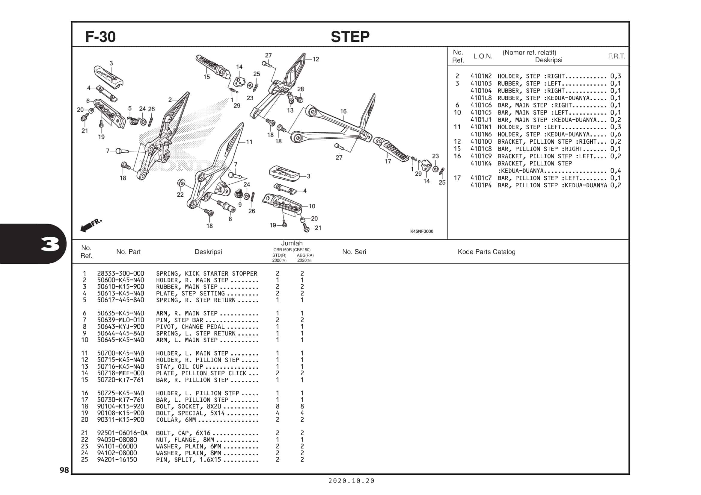 F-30 Step
