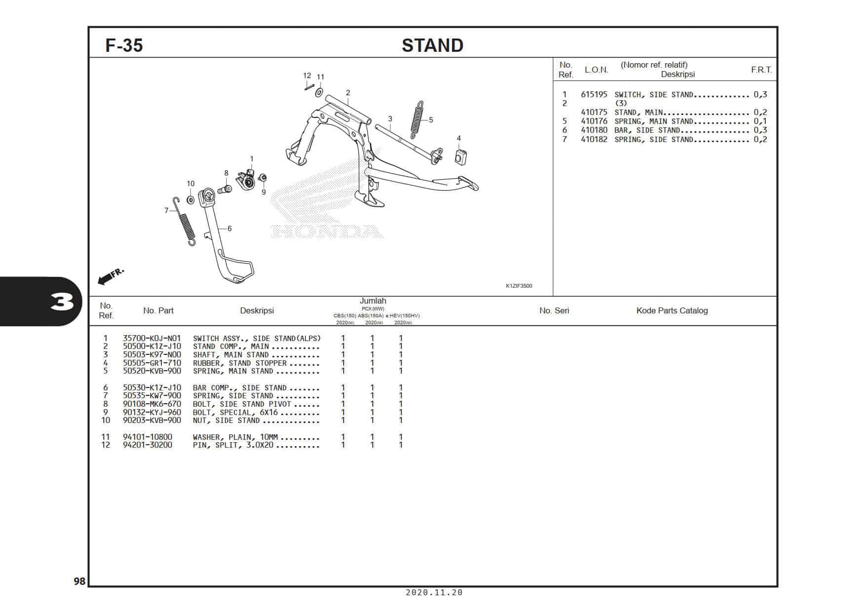F-35 Stand