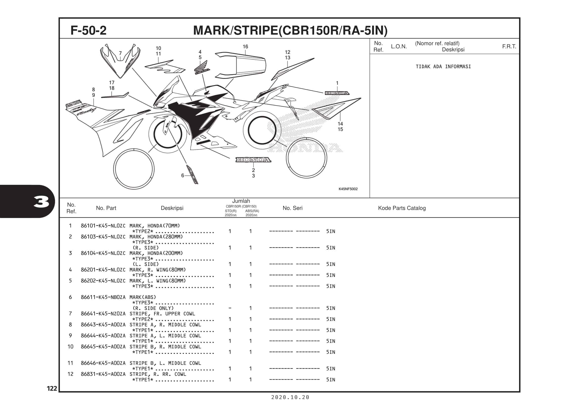 F-50-2 Mark Stripe (CBR150R/RA-5IN)