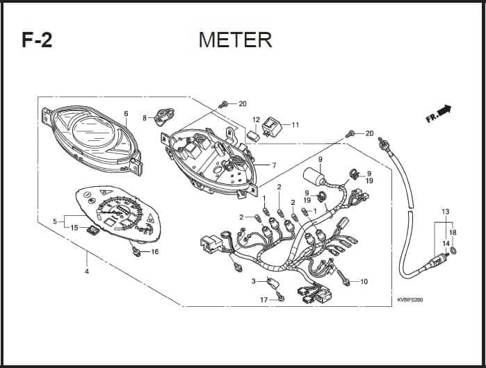 F-2 Meter