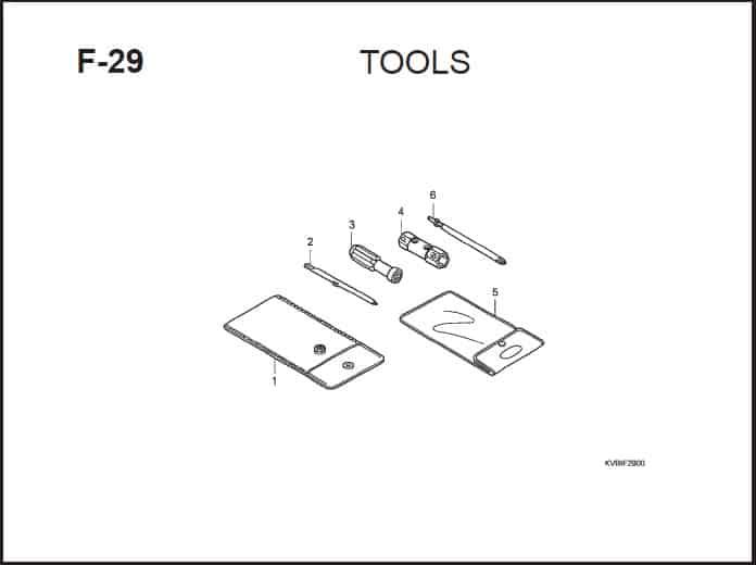 F-29 Tools