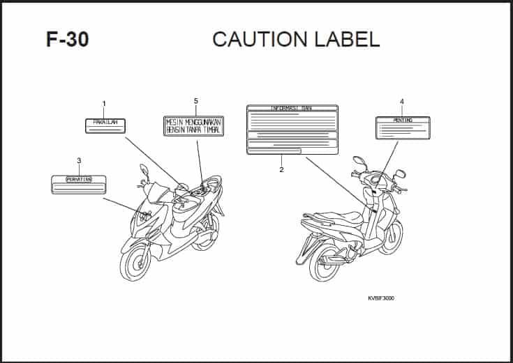F-30 Caution Label