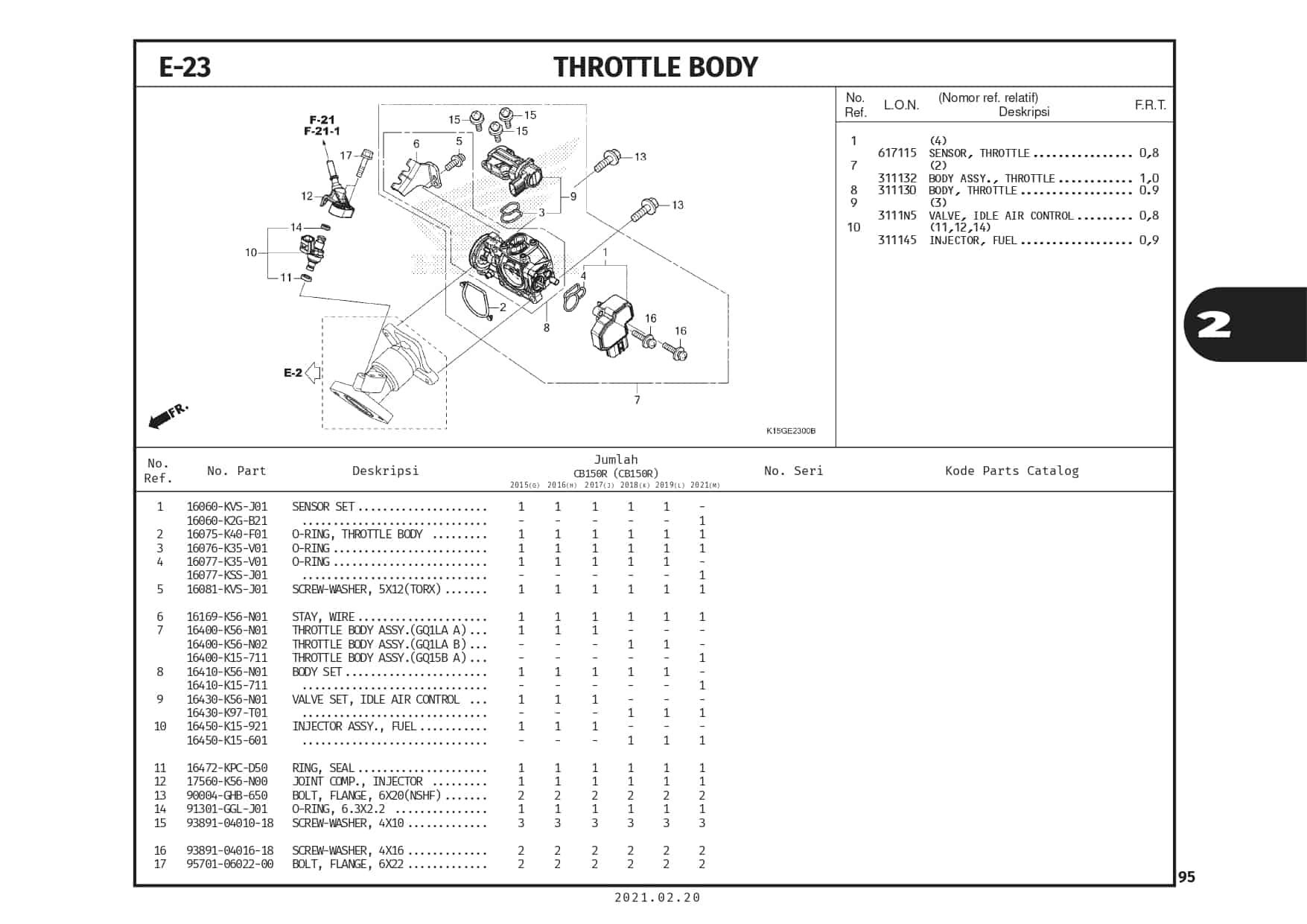 E-23 Throttle Body
