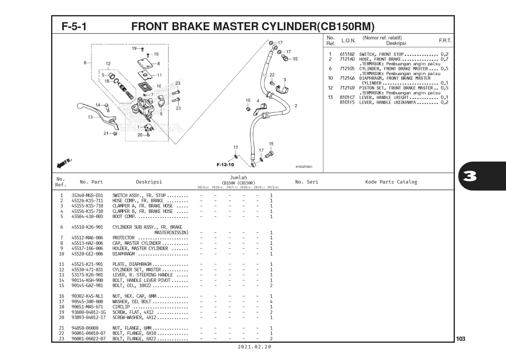 F-5-1 Front Brake Master Cylinder (CB150RM)