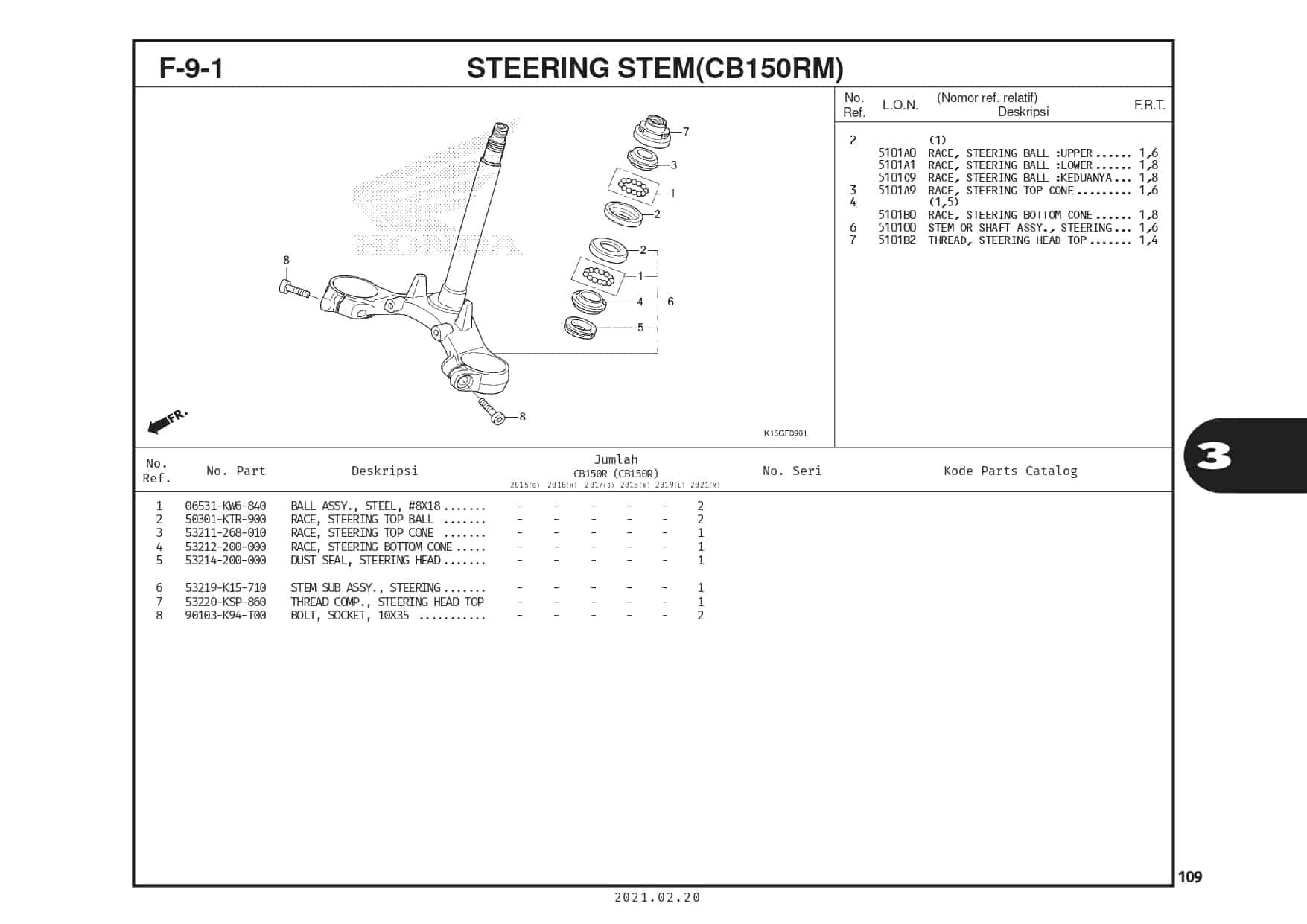 F-9-1 Steering Stem