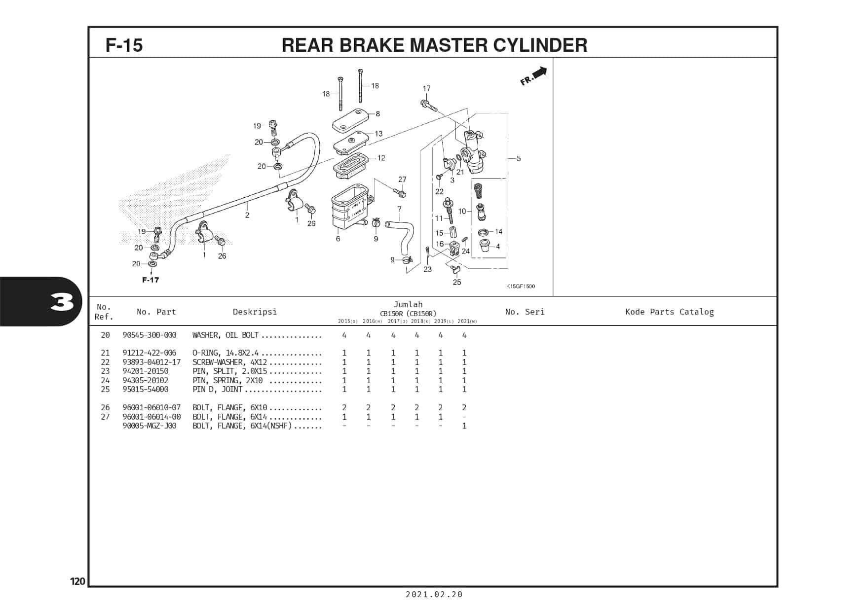 F-15 Rear Brake Master Cylinder