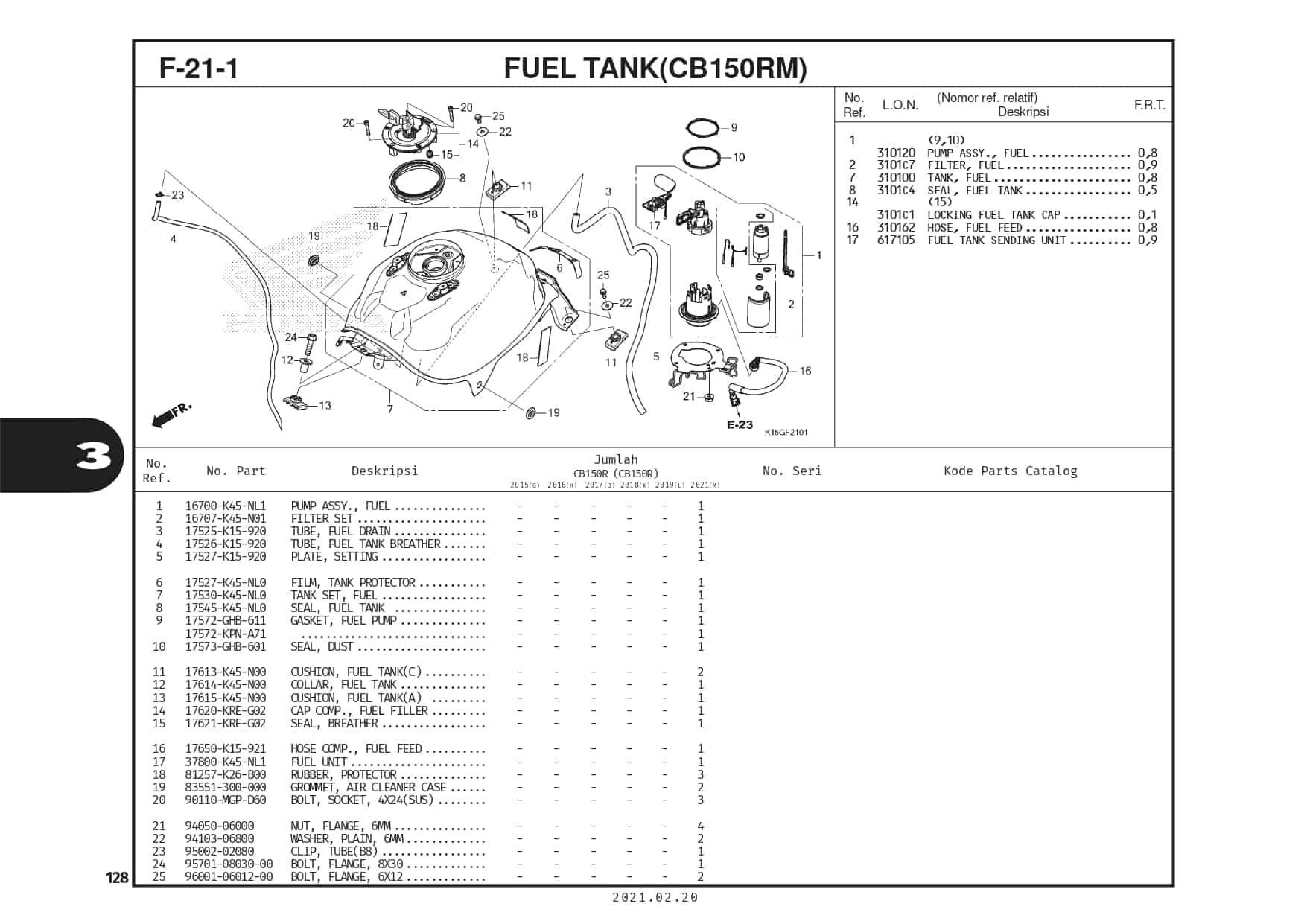 F-21-1 Fuel Tank (CB150RM)