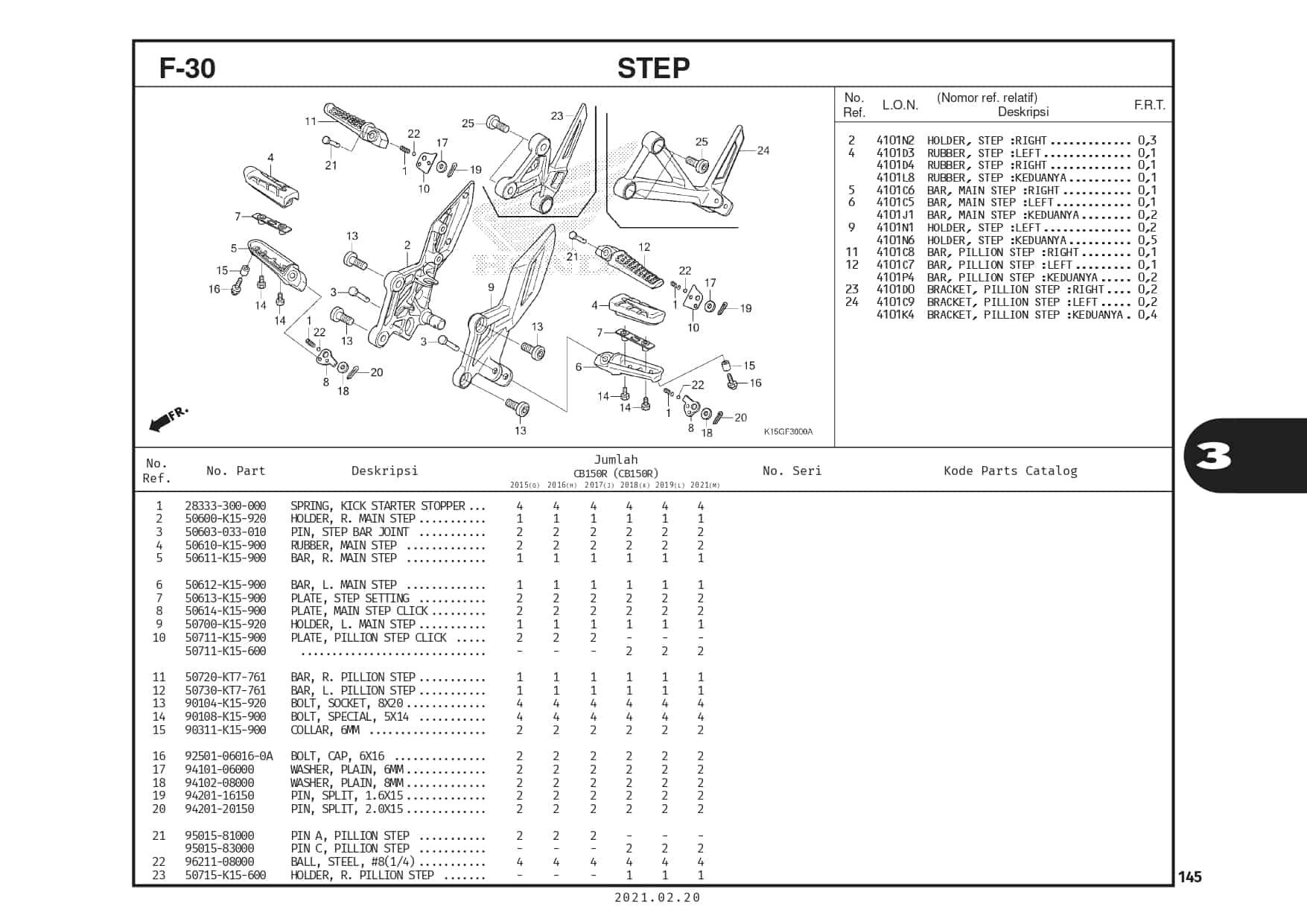 F- 30 Step