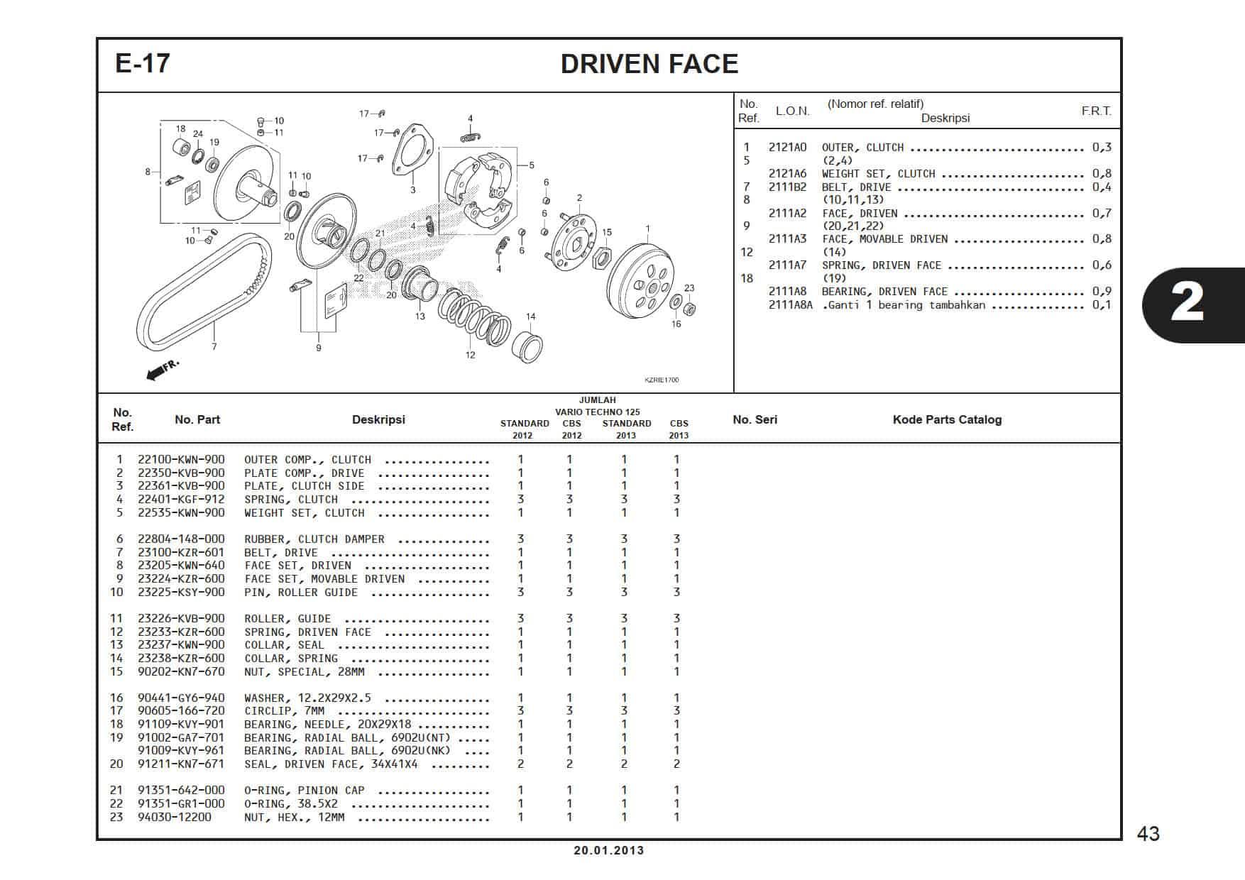 E-17 Driven Face
