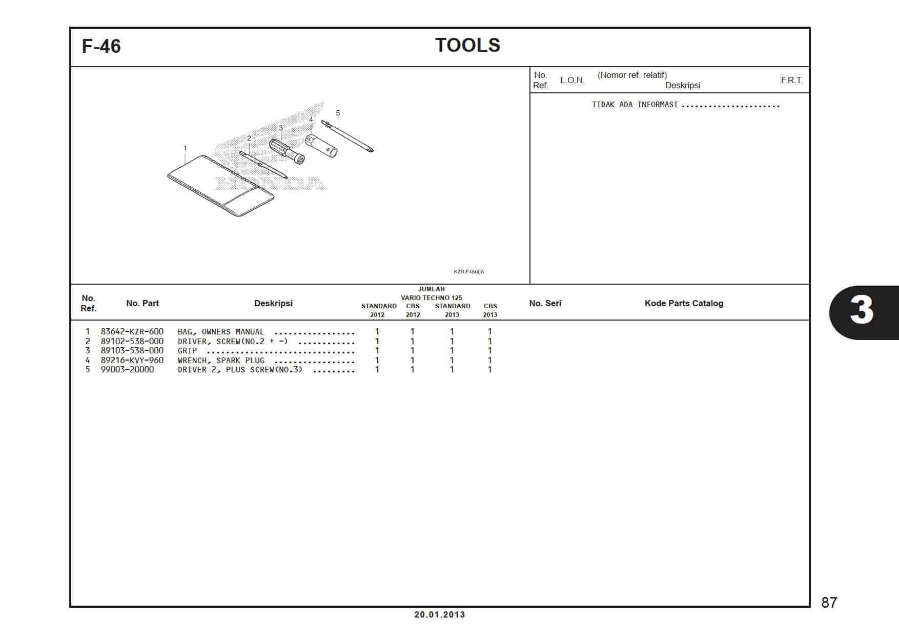 F-46 Tools