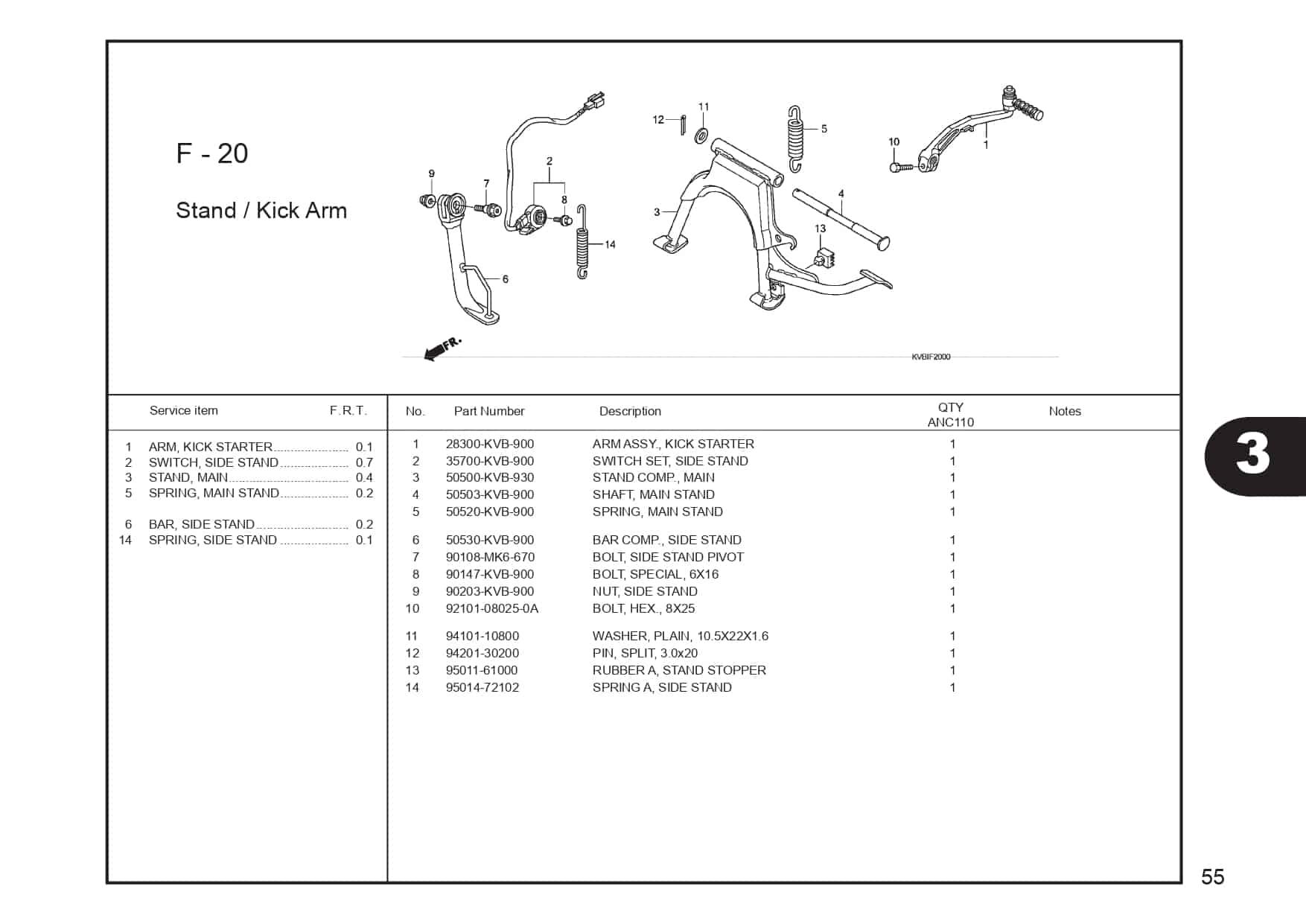 F-20 Stand/Kick Arm