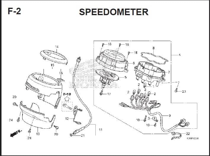 F-2 Speedometer