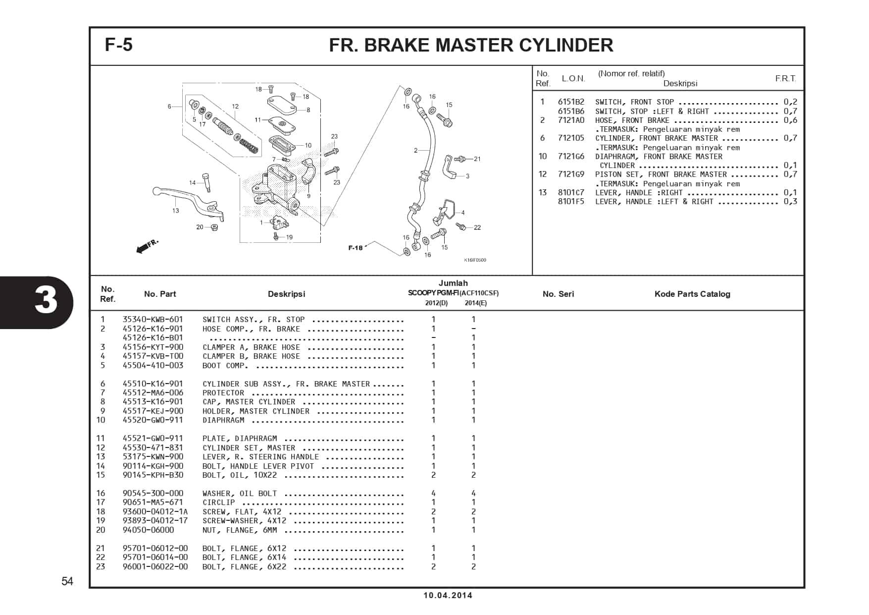 F-5 FR Brake Master Cylinder