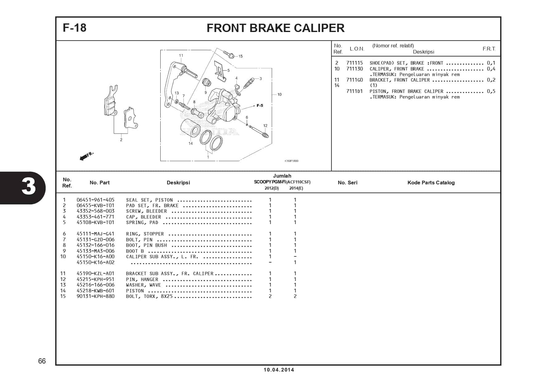 Katalog Suku Cadang Honda Scoopy FI – 2