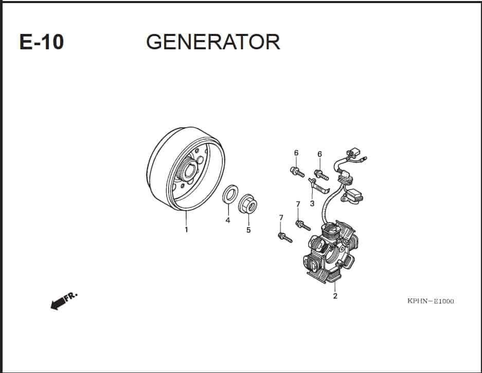 E-10 Generator