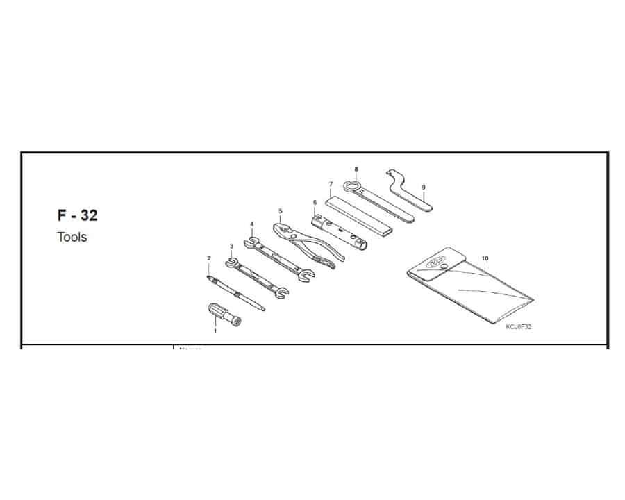 F-32 Tools