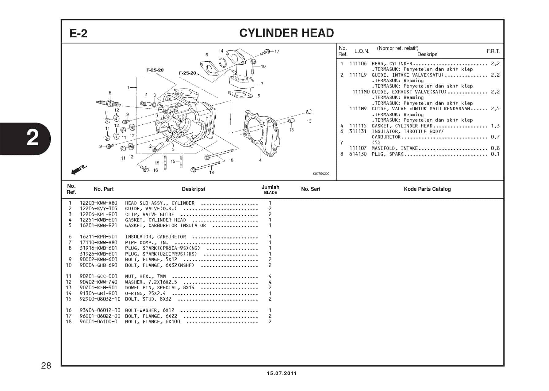 e-2 vylinder head