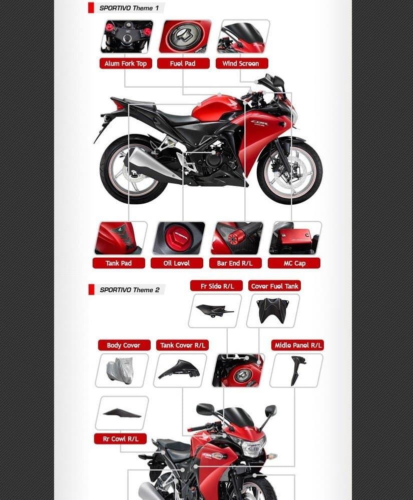 Aksesoris-Honda-CBR-250R-Sportivo2
