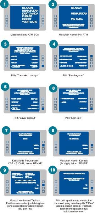 Langkah Pembayaran Angsuran CSF Melalui ATM BCA