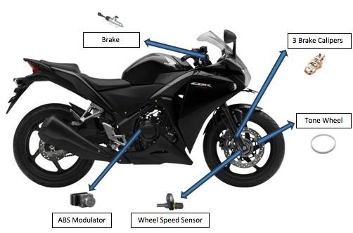 Letak ABS Pada Motor Honda CBR 250R