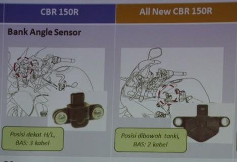 Perbedaan Pada Bank Angle Sensor